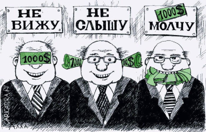 koruptcia