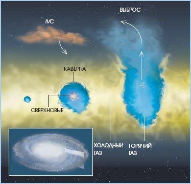 galakti4eskii-fontan
