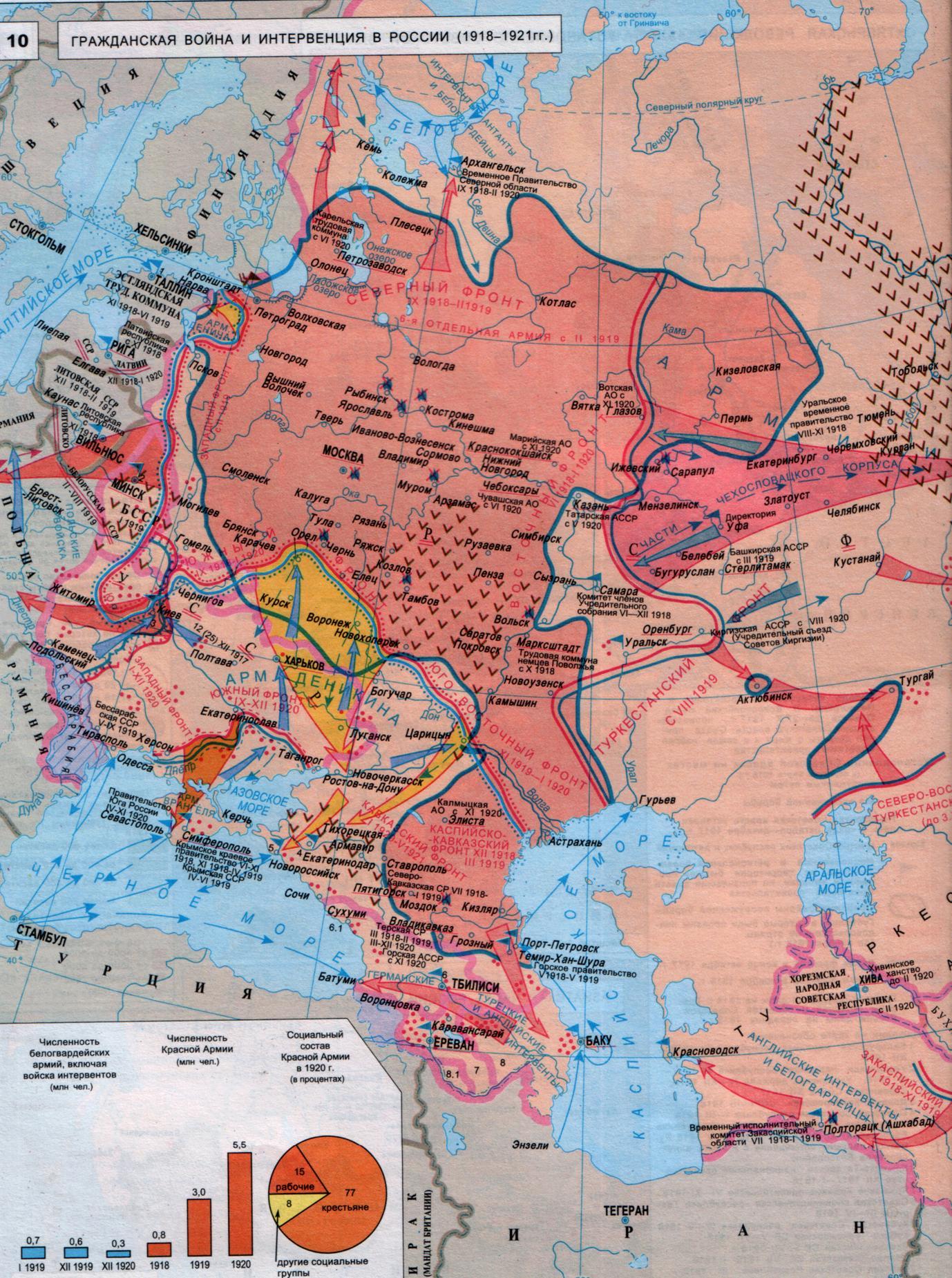 Карта Гражданской войны в Европейской части России