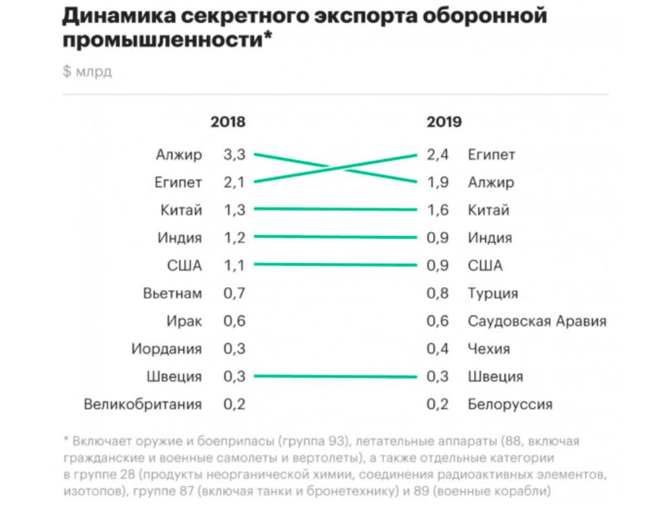 От Рюриковичей до президентов: какие товары Россия поставляла на мировой рынок